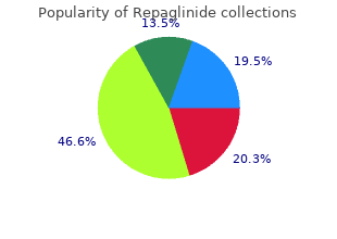 buy repaglinide 2 mg low cost