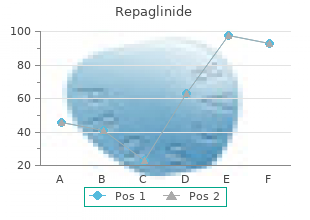generic repaglinide 0.5mg without a prescription