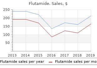 cheap 250mg flutamide with visa