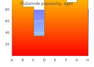 order 250 mg flutamide mastercard
