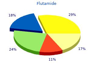 purchase flutamide 250mg otc
