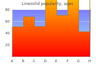 cheap 600 mg linezolid amex