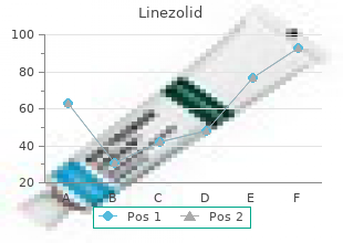 generic linezolid 600 mg overnight delivery