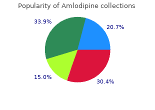 order amlodipine 10 mg on line