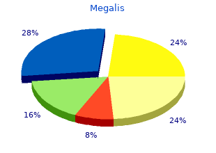 discount 20mg megalis with mastercard