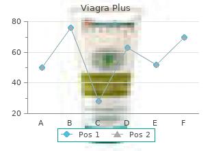 order viagra plus 400 mg visa