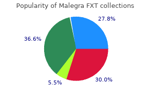 generic 140 mg malegra fxt fast delivery