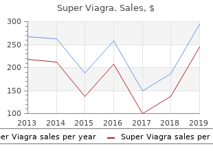 order 160 mg super viagra mastercard