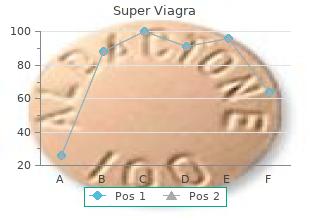 buy cheap super viagra 160mg