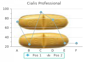 discount cialis professional 20 mg with mastercard