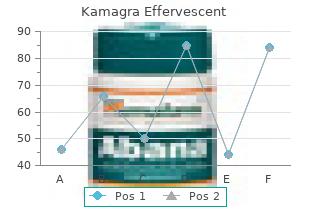 buy kamagra effervescent 100 mg on-line