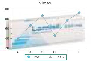 buy vimax 30caps visa