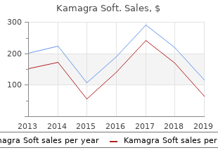 kamagra soft 100 mg overnight delivery