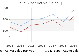 cialis super active 20mg fast delivery