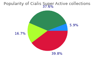 discount cialis super active 20 mg free shipping
