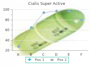 order cialis super active 20 mg with amex
