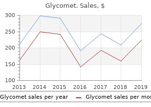 glycomet 500 mg fast delivery
