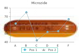 buy microzide 25 mg lowest price