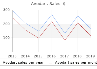 avodart 0.5mg fast delivery