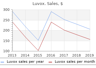 purchase 100 mg luvox with mastercard