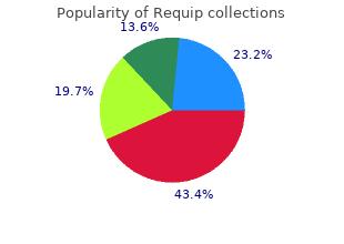buy discount requip 0.5mg online