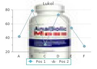 cheap lukol 60caps without prescription