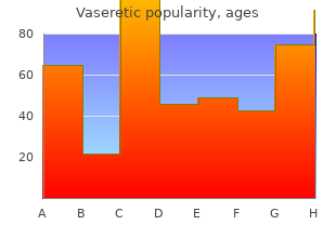10 mg vaseretic mastercard