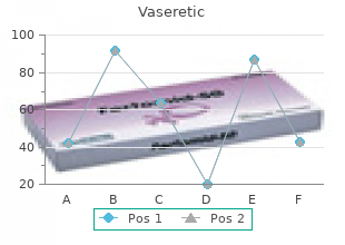 vaseretic 10mg free shipping