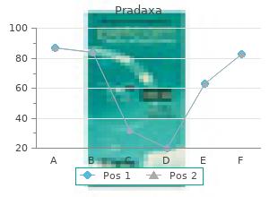 discount pradaxa 110 mg without prescription