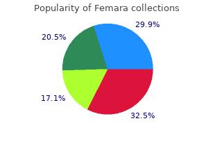 order femara 2.5 mg mastercard
