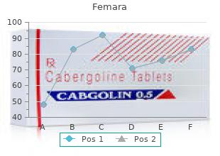 femara 2.5mg low price