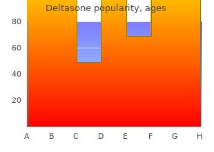 generic 10mg deltasone mastercard