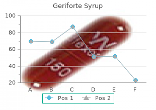 cheap geriforte syrup 100 caps on line