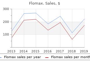 order 0.2 mg flomax free shipping