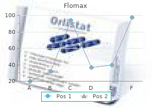 cheap 0.2mg flomax visa