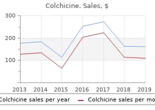 purchase colchicine 0.5 mg online
