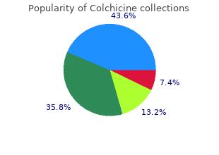 purchase 0.5 mg colchicine mastercard