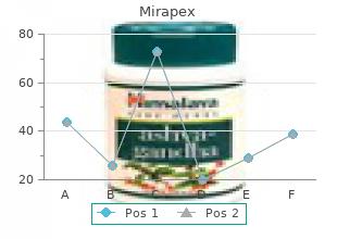 order mirapex 0.125mg otc