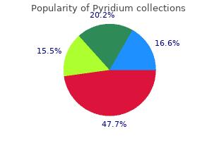 buy pyridium 200 mg lowest price