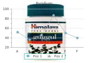 pyridium 200mg