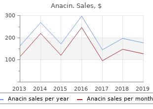 purchase 525 mg anacin otc