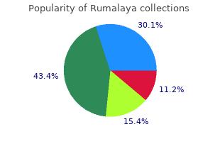 60pills rumalaya overnight delivery