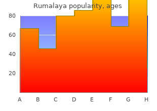 rumalaya 60pills for sale