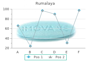 cheap rumalaya 60 pills line