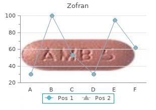 cheap 8 mg zofran mastercard