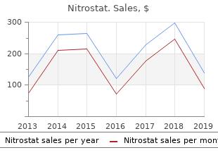 generic nitrostat 6.4mg with visa