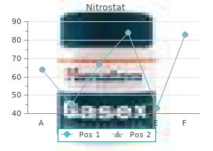 nitrostat 2.6 mg