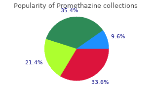 cheap promethazine 25 mg line