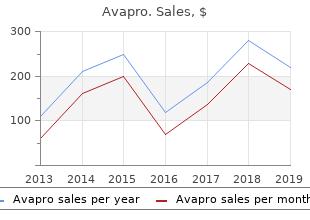 generic 300 mg avapro free shipping
