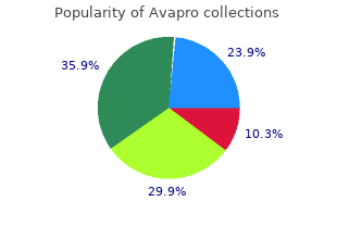purchase avapro 300mg with mastercard